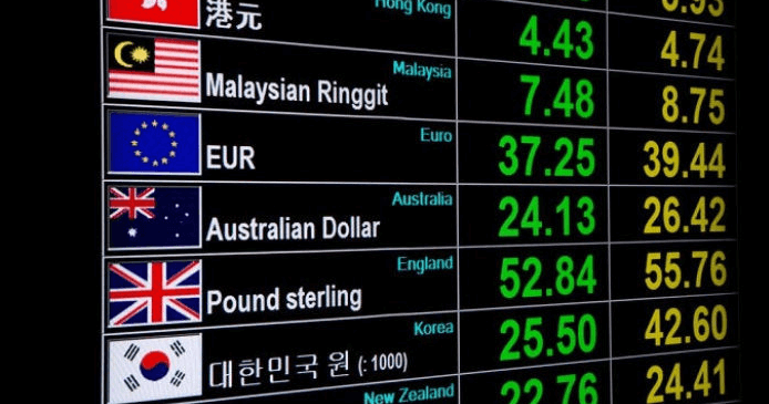 forex trading solutions online