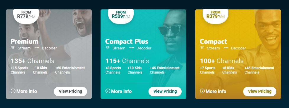 Compare DStv Packages South Africa