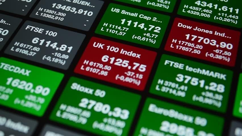 trading stock market indices